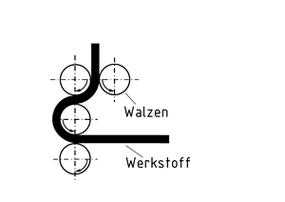 4-Walzen-Kalander in F-Anordnung